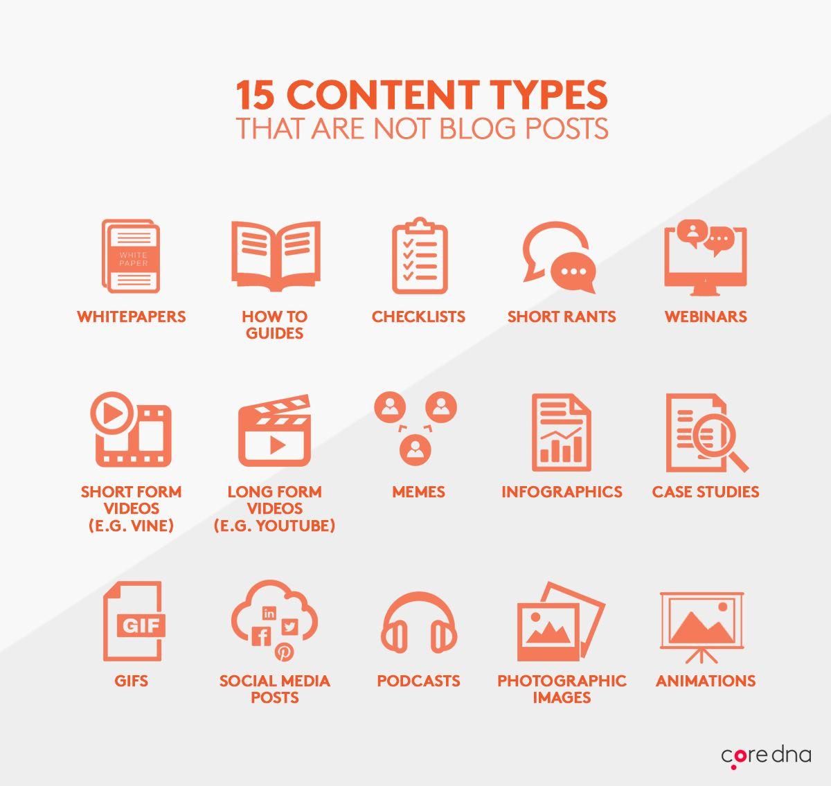 15-content-types