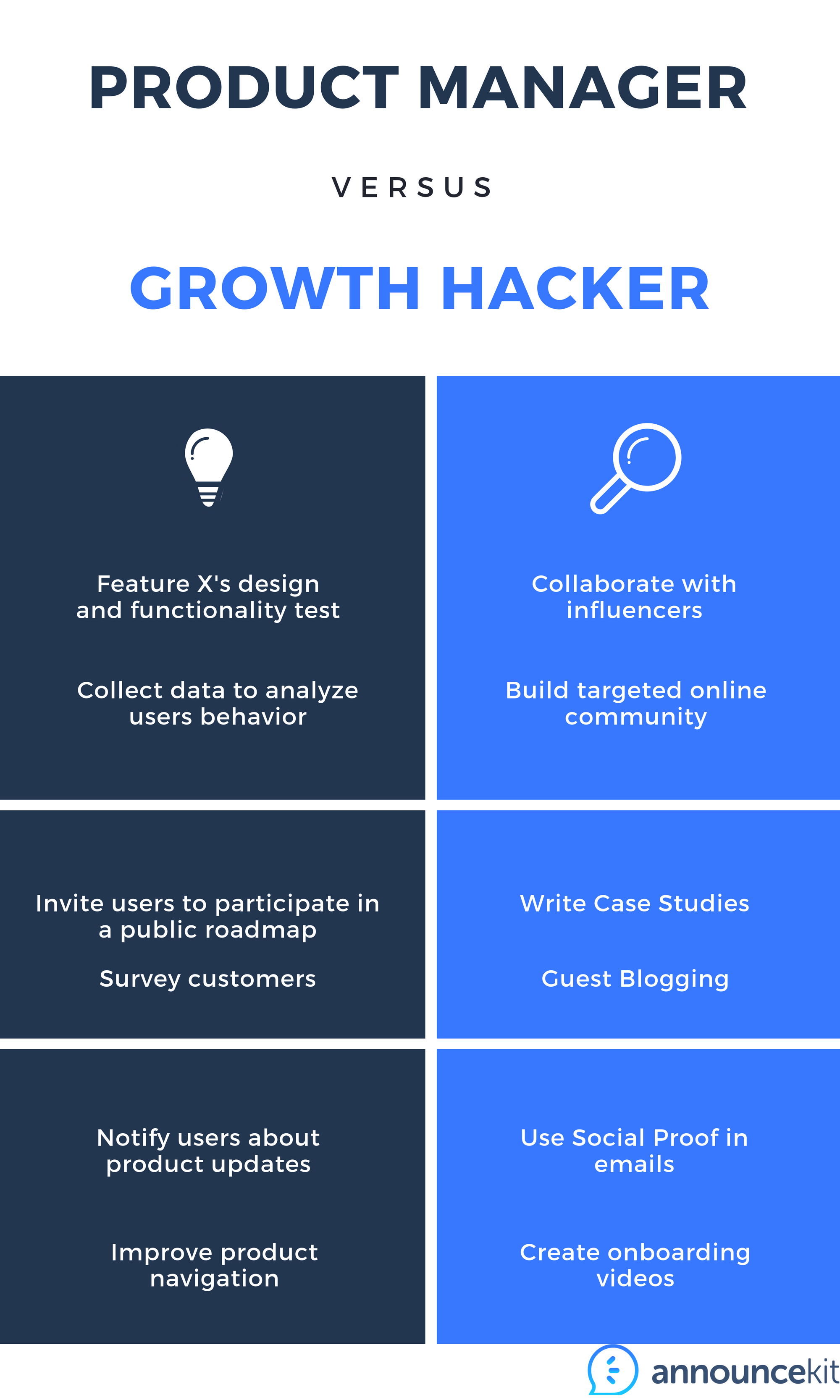 product-manager-vs-growth-hacker