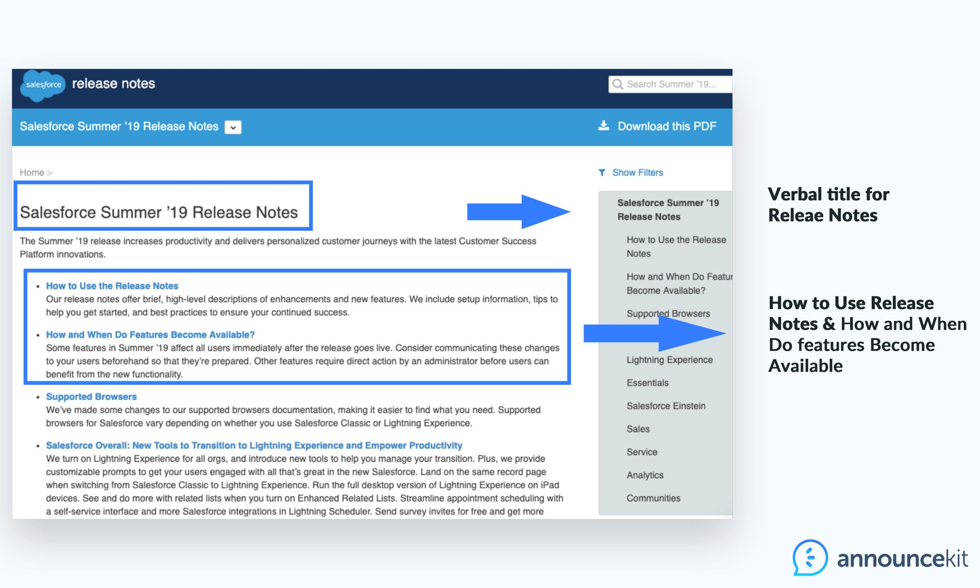 release notes examples and best practises, tools